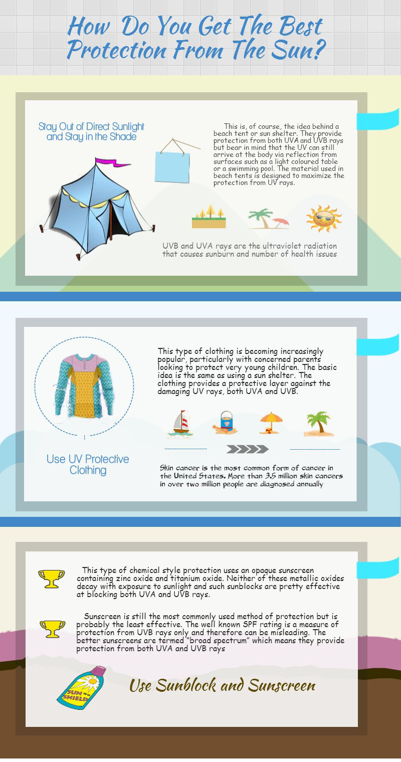 Four ways of protecting yourself from the sun